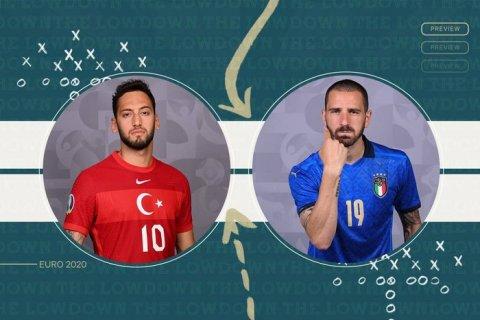 Italy vs Turkey match in mirey Euro fashaane